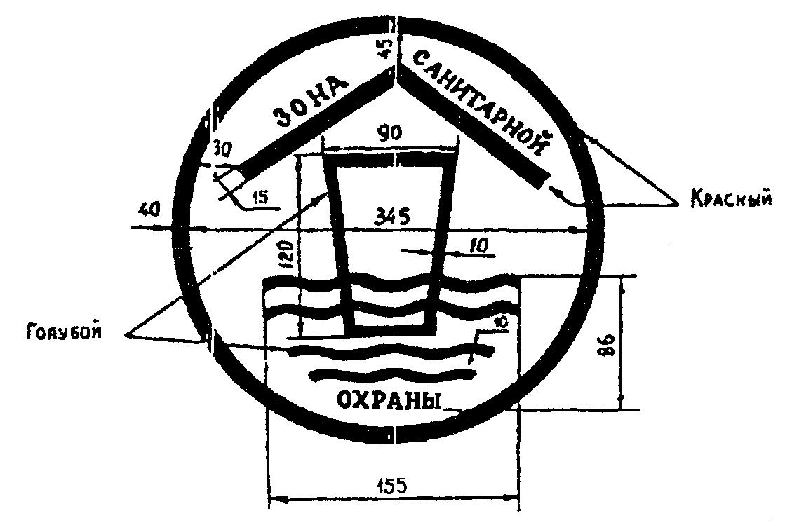 СПЕЦИАЛЬНЫЙ ЗНАК (ПРИЛОЖЕНИЕ 2 К САНПИН 2.1.4.1110-02)