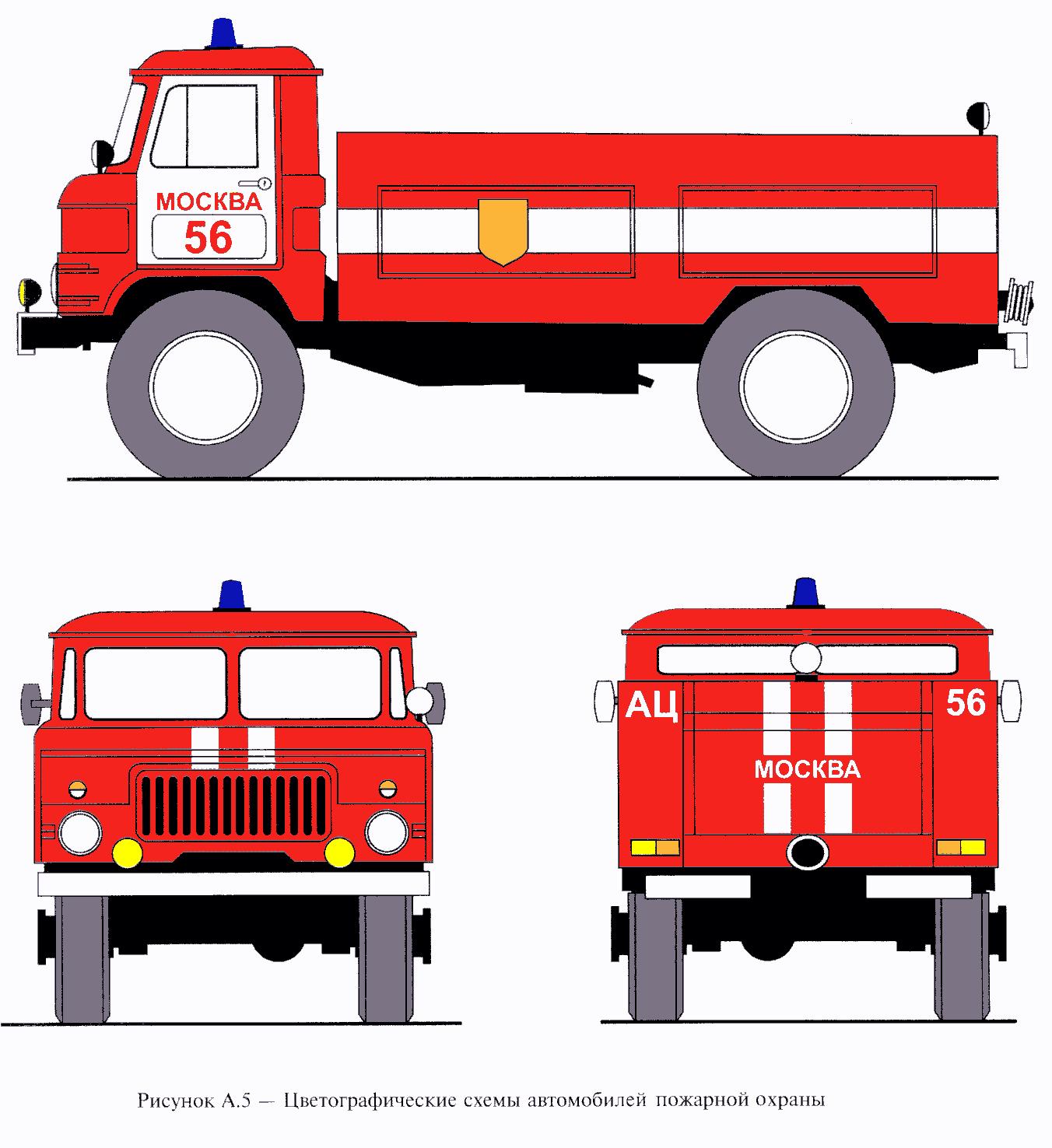 РИС. А.5 ПРИЛОЖЕНИЯ А К ГОСТ Р 50574-2002