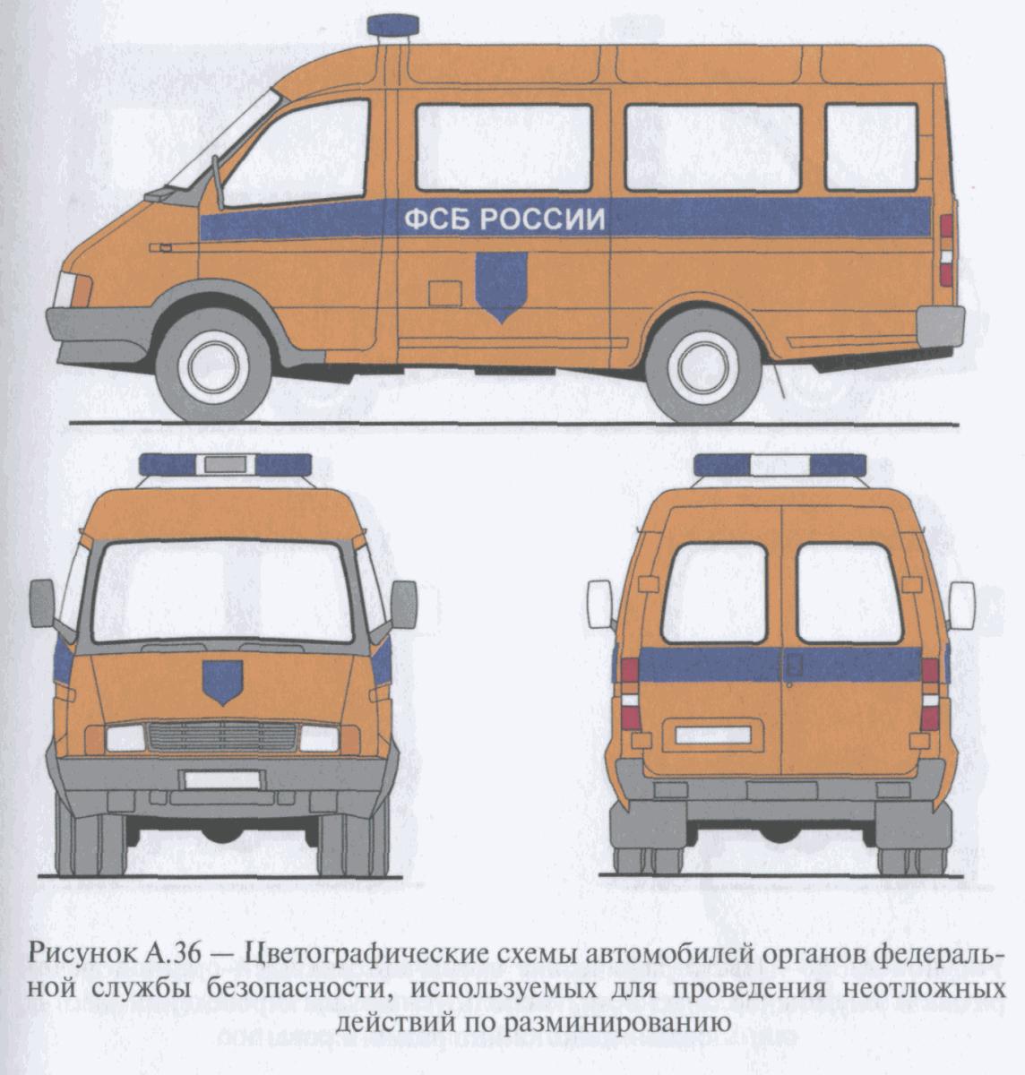 РИСУНОК A.36 (К ИЗМЕНЕНИЮ N 2 ГОСТ Р 50574-2002)