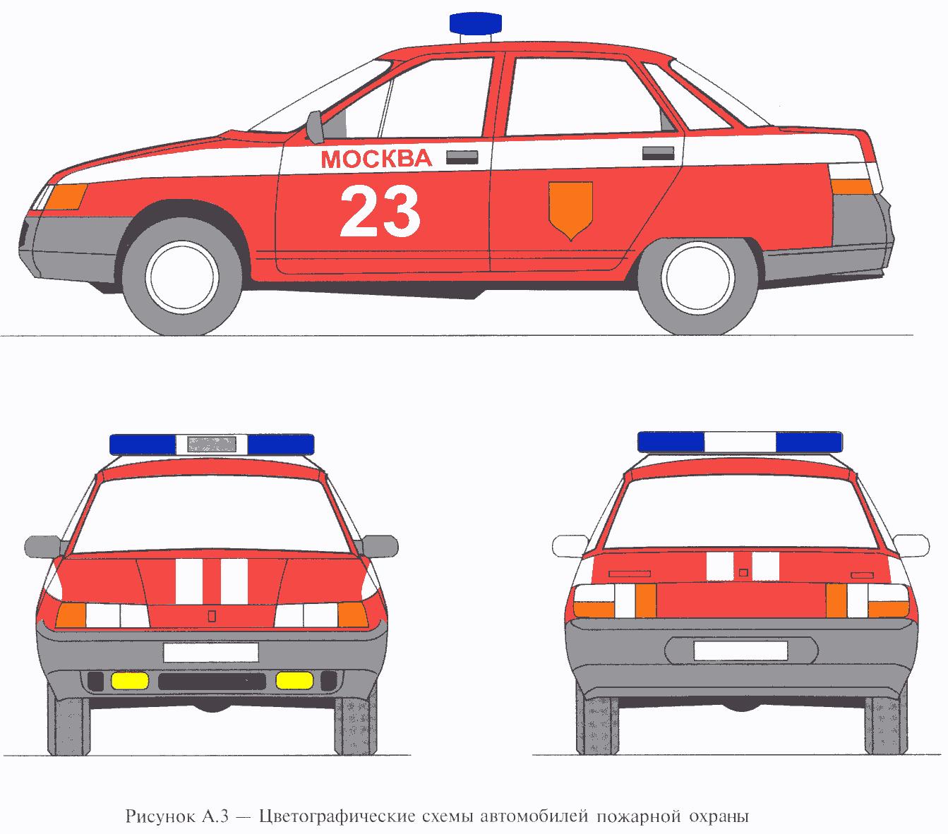 РИС. А.3 ПРИЛОЖЕНИЯ А К ГОСТ Р 50574-2002