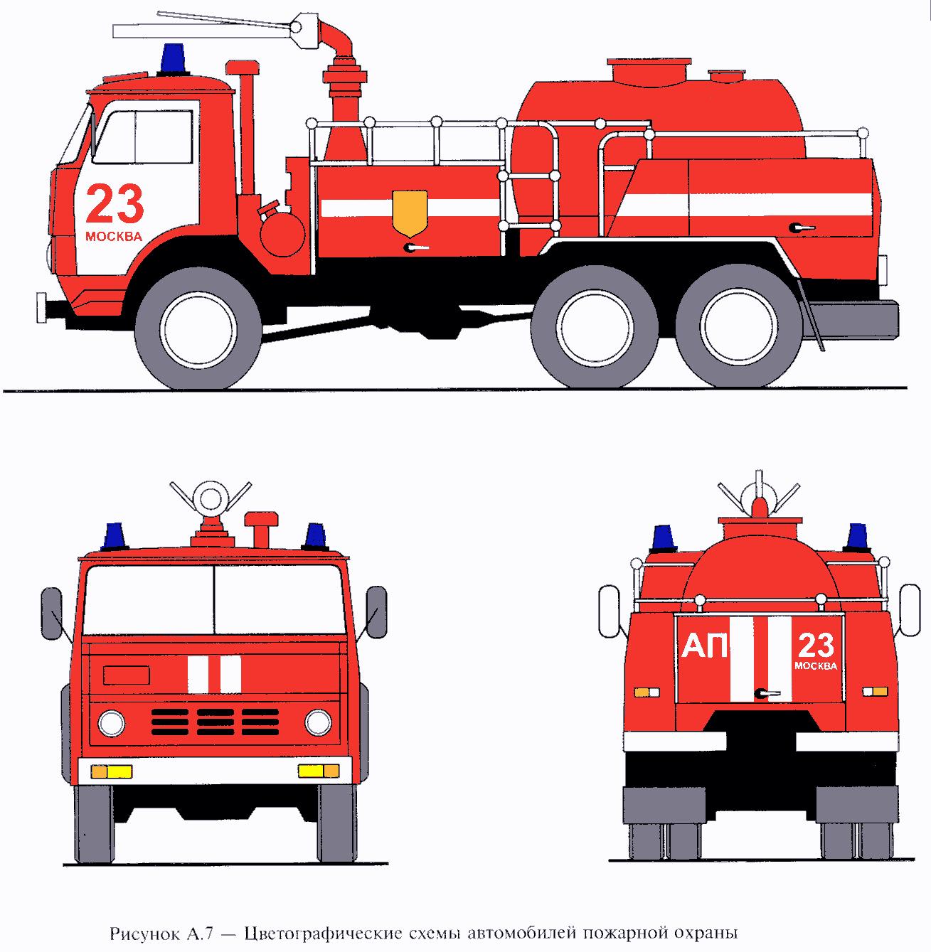 РИС. А.7 ПРИЛОЖЕНИЯ А К ГОСТ Р 50574-2002