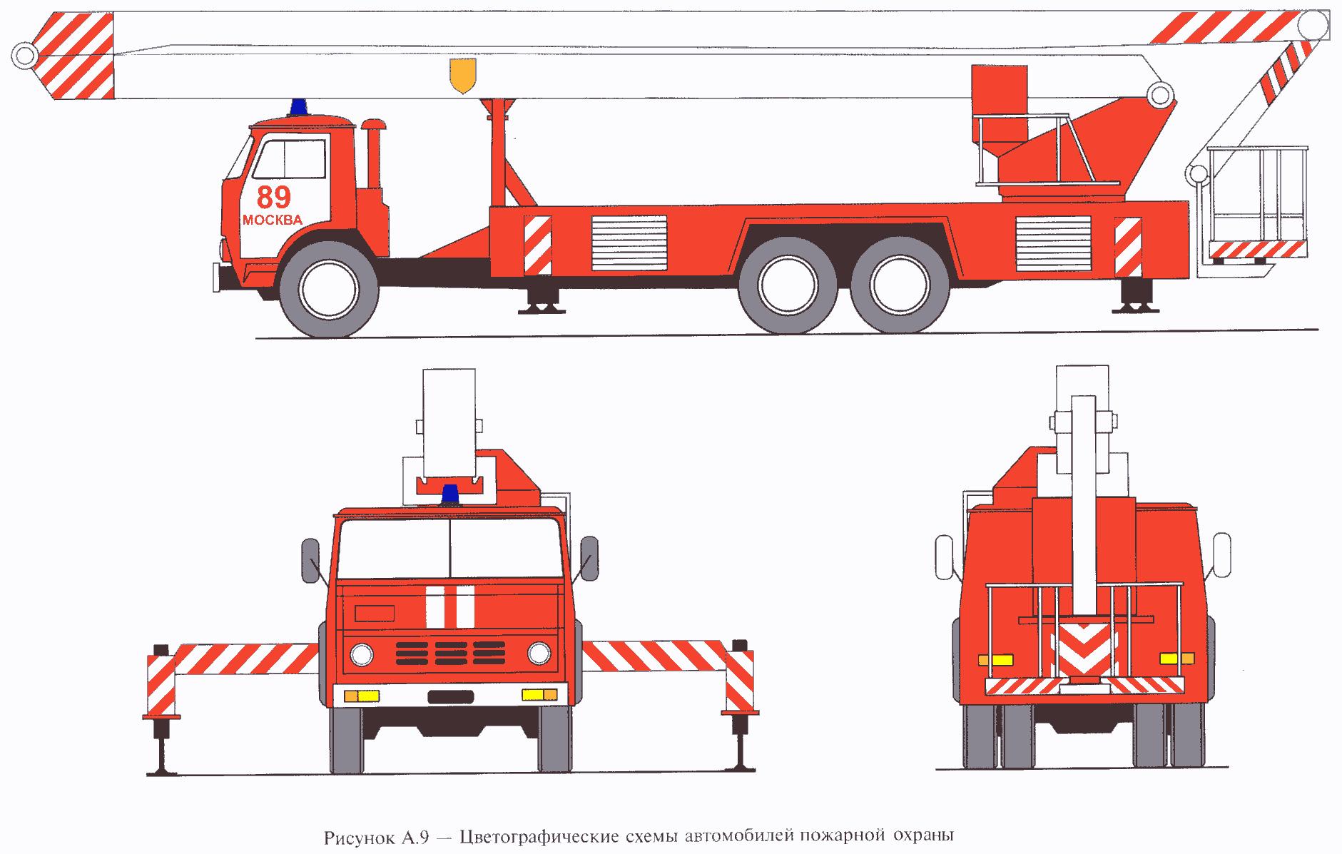 РИС. А.9 ПРИЛОЖЕНИЯ А К ГОСТ Р 50574-2002