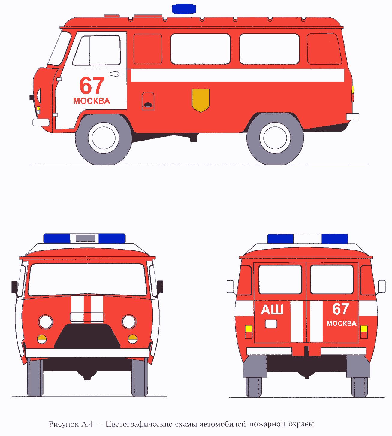 РИС. А.4 ПРИЛОЖЕНИЯ А К ГОСТ Р 50574-2002