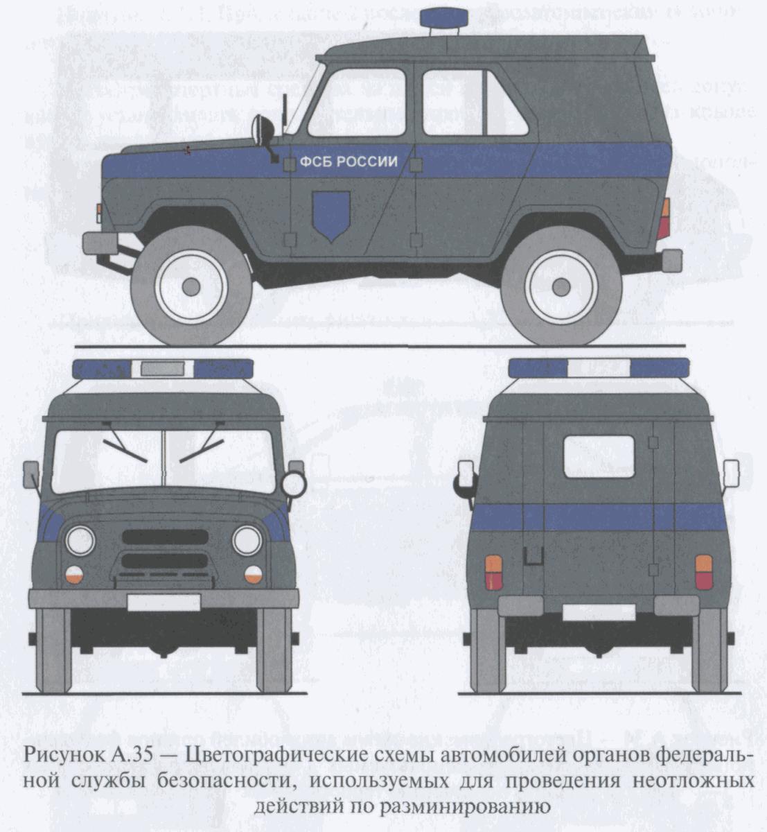 РИСУНОК A.35 (К ИЗМЕНЕНИЮ N 2 ГОСТ Р 50574-2002)