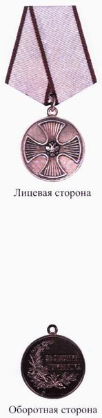 РИС. 56 К УКАЗУ ПРЕЗИДЕНТА РФ ОТ 07.09.2010 N 1099