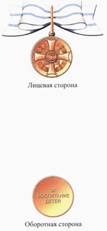 РИС. 61 К УКАЗУ ПРЕЗИДЕНТА РФ ОТ 07.09.2010 N 1099