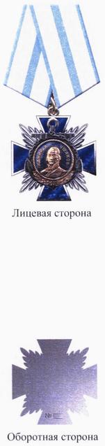 РИС. 27 К УКАЗУ ПРЕЗИДЕНТА РФ ОТ 07.09.2010 N 1099