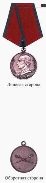 РИС. 48 К УКАЗУ ПРЕЗИДЕНТА РФ ОТ 07.09.2010 N 1099