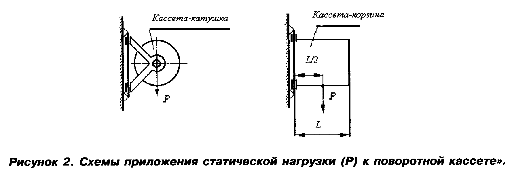 РИСУНОК 2 К НПБ 151-2000