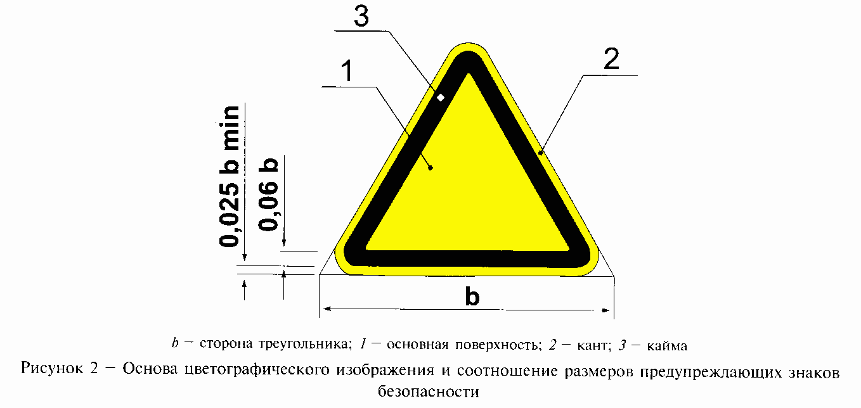 РИСУНОК 2. ГОСТ Р 12.4.026-2001