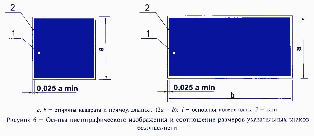 РИСУНОК 6. К ГОСТ Р 12.4.026-2001