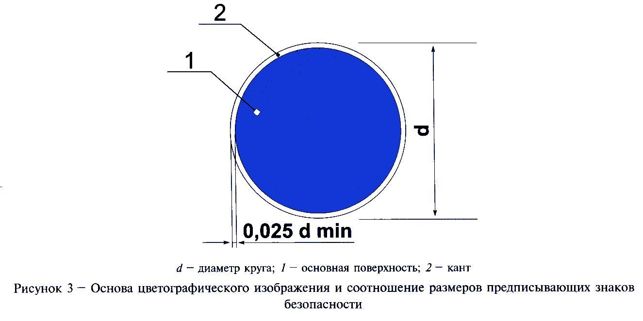 РИСУНОК 3. К ГОСТ Р 12.4.026-2001