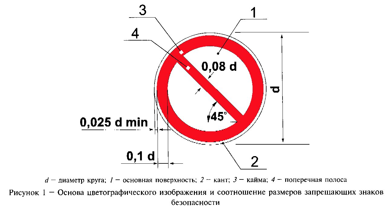 РИСУНОК 1. К ГОСТ Р 12.4.026-2001