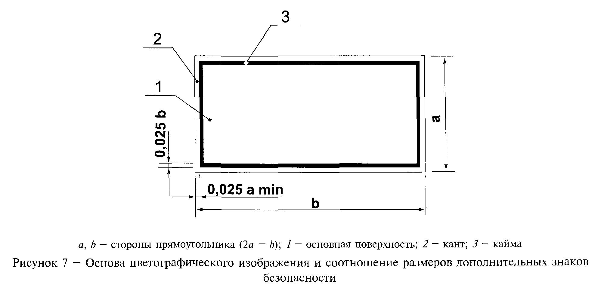 РИСУНОК 7. К ГОСТ Р 12.4.026-2001