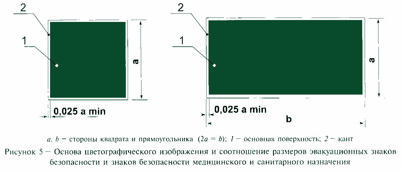 РИСУНОК 5. ГОСТ Р 12.4.026-2001