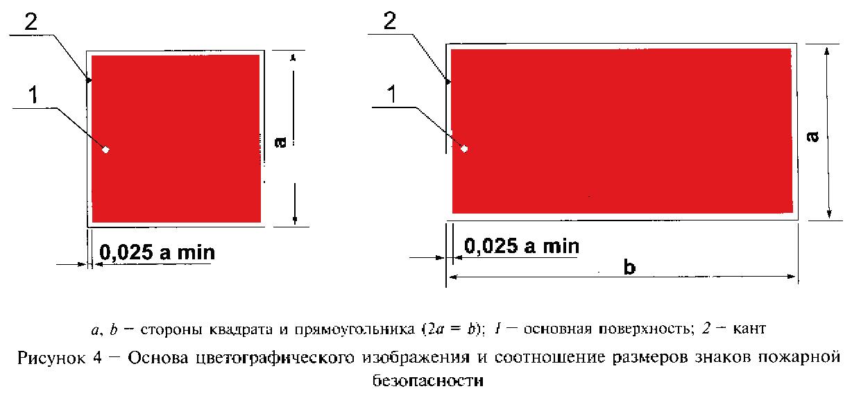 РИСУНОК 4. ГОСТ Р 12.4.026-2001