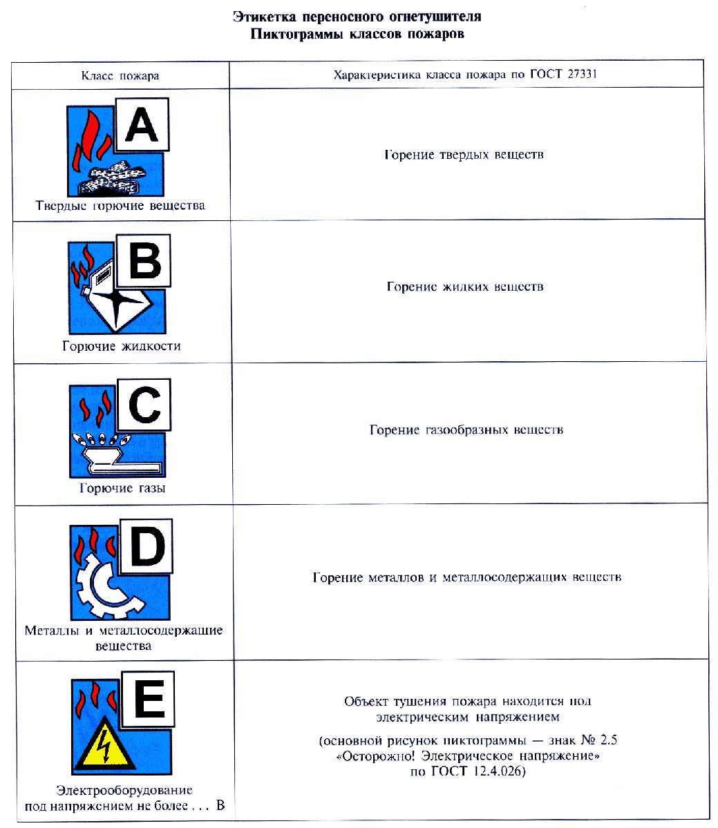 РИСУНОК К ГОСТ Р 51057-2001