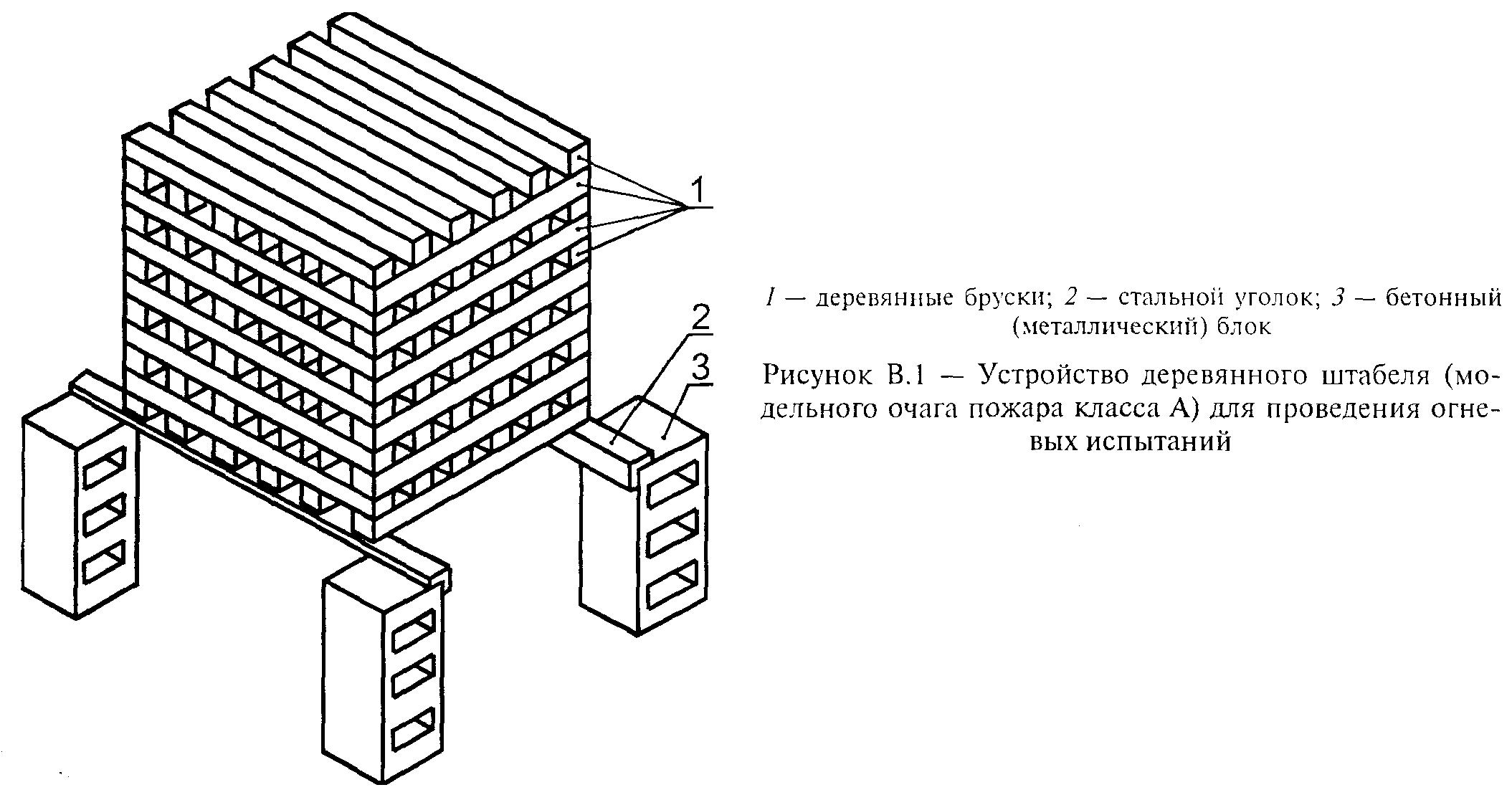 РИСУНОК В.1 К ГОСТ Р 51057-2001