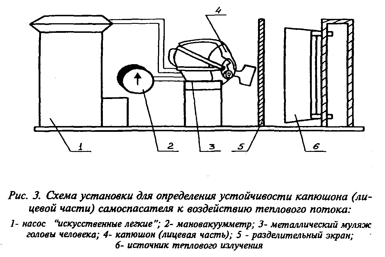 РИС. 3 К НПБ 302-2001