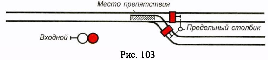 РИС. 103 ПРИЛОЖЕНИЯ N 7 К ПРИКАЗУ МИНТРАНСА РФ ОТ 21.12.2010 N 286