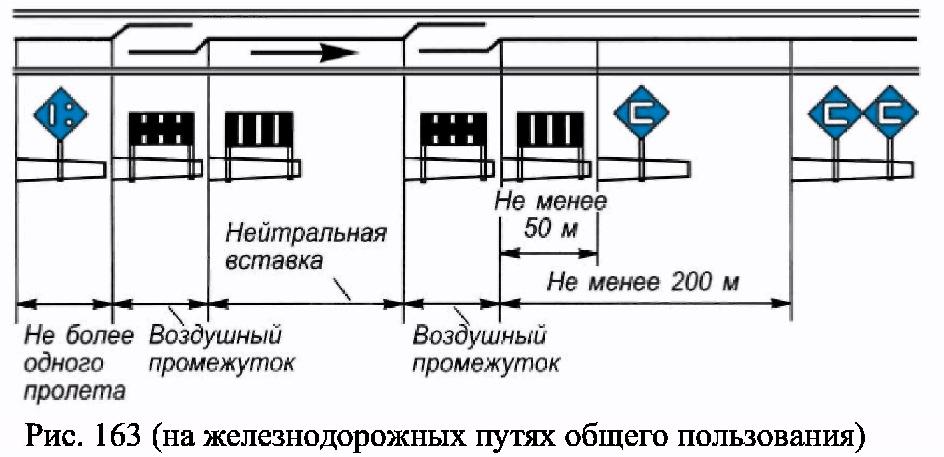 РИС. 163 ПРИЛОЖЕНИЯ N 7 К ПРИКАЗУ МИНТРАНСА РФ ОТ 21.12.2010 N 286