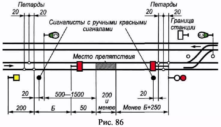 РИС. 86 ПРИЛОЖЕНИЯ N 7 К ПРИКАЗУ МИНТРАНСА РФ ОТ 21.12.2010 N 286