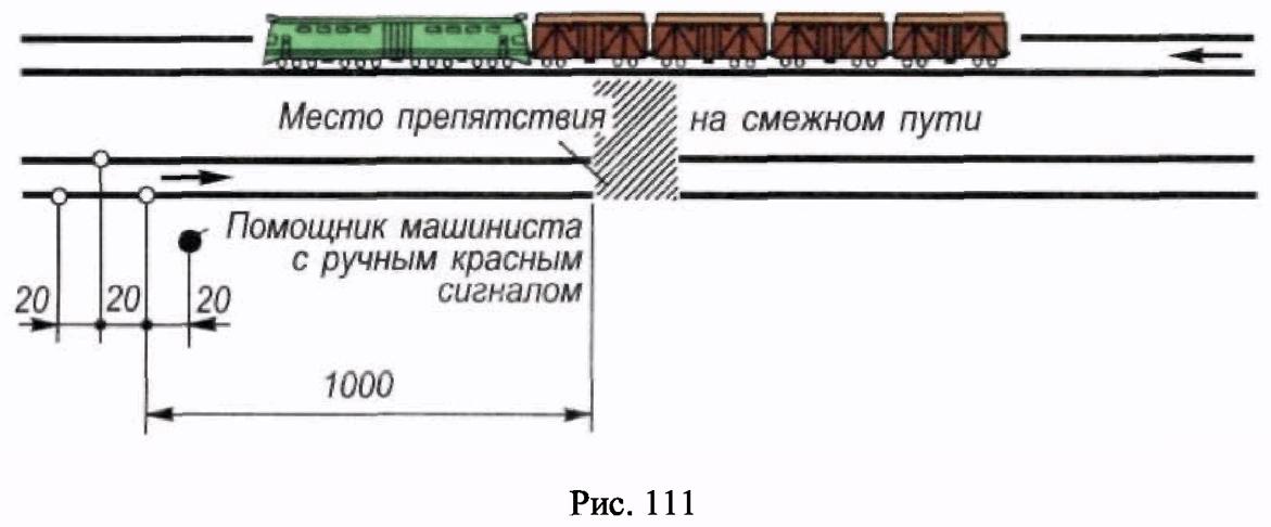 РИС. 111 ПРИЛОЖЕНИЯ N 7 К ПРИКАЗУ МИНТРАНСА РФ ОТ 21.12.2010 N 286