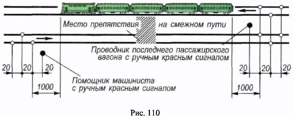 РИС. 110 ПРИЛОЖЕНИЯ N 7 К ПРИКАЗУ МИНТРАНСА РФ ОТ 21.12.2010 N 286