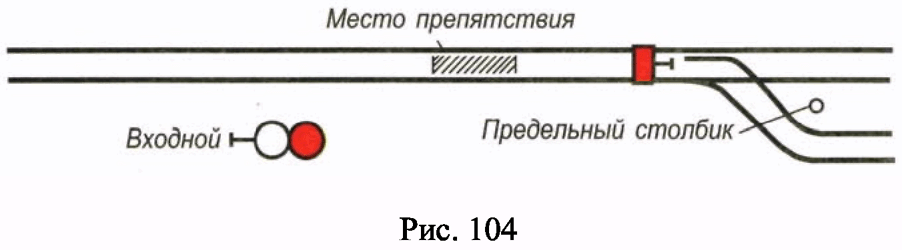 РИС. 104 ПРИЛОЖЕНИЯ N 7 К ПРИКАЗУ МИНТРАНСА РФ ОТ 21.12.2010 N 286