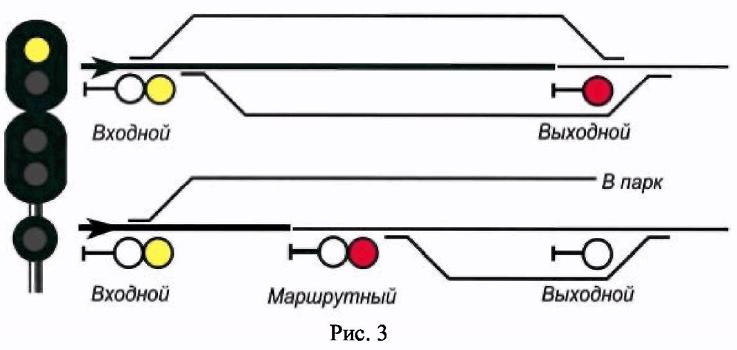 РИС. 3 ПРИЛОЖЕНИЯ N 7 К ПРИКАЗУ МИНТРАНСА РФ ОТ 21.12.2010 N 286