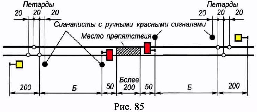 РИС. 85 ПРИЛОЖЕНИЯ N 7 К ПРИКАЗУ МИНТРАНСА РФ ОТ 21.12.2010 N 286