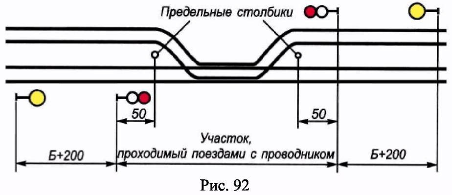 РИС. 92 ПРИЛОЖЕНИЯ N 7 К ПРИКАЗУ МИНТРАНСА РФ ОТ 21.12.2010 N 286