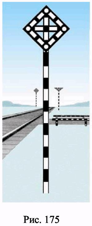 РИС. 175 ПРИЛОЖЕНИЯ N 7 К ПРИКАЗУ МИНТРАНСА РФ ОТ 21.12.2010 N 286