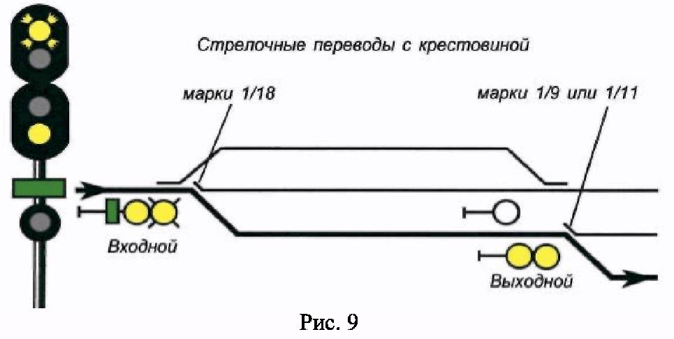 РИС. 9 ПРИЛОЖЕНИЯ N 7 К ПРИКАЗУ МИНТРАНСА РФ ОТ 21.12.2010 N 286