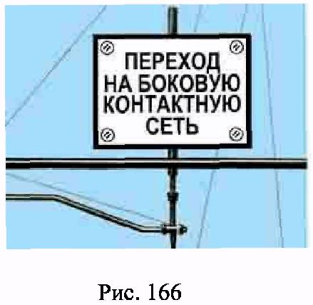 РИС. 166 ПРИЛОЖЕНИЯ N 7 К ПРИКАЗУ МИНТРАНСА РФ ОТ 21.12.2010 N 286