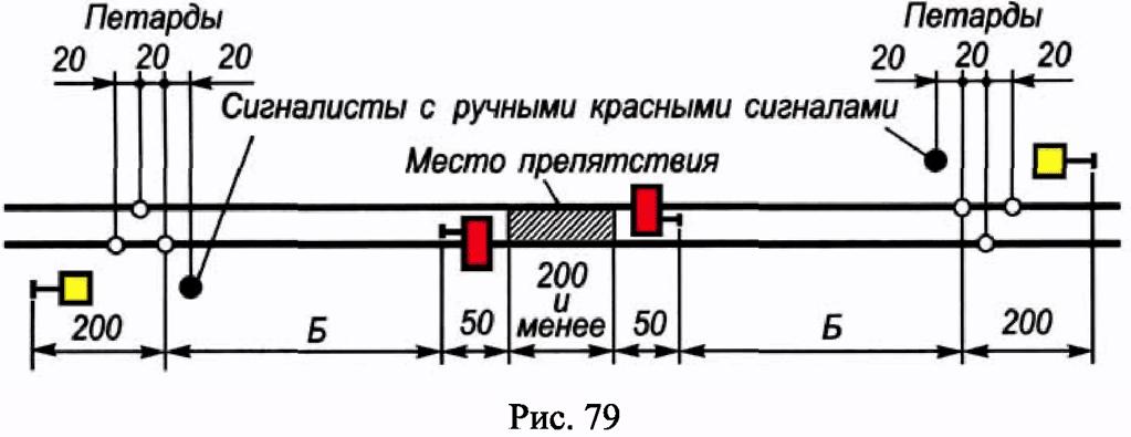РИС. 79 ПРИЛОЖЕНИЯ N 7 К ПРИКАЗУ МИНТРАНСА РФ ОТ 21.12.2010 N 286