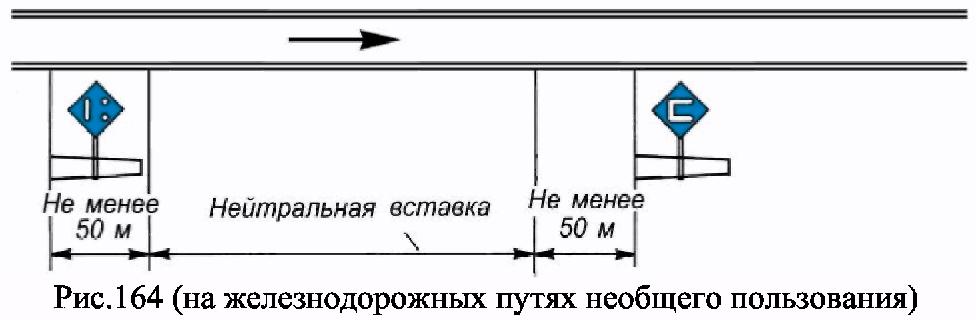 РИС. 164 ПРИЛОЖЕНИЯ N 7 К ПРИКАЗУ МИНТРАНСА РФ ОТ 21.12.2010 N 286