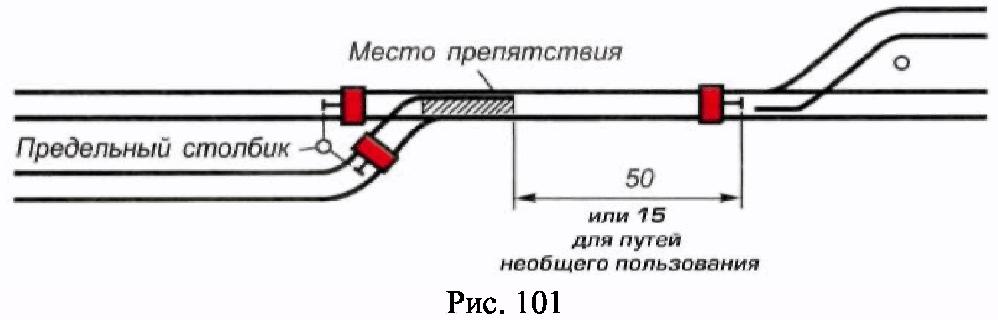 РИС. 101 ПРИЛОЖЕНИЯ N 7 К ПРИКАЗУ МИНТРАНСА РФ ОТ 21.12.2010 N 286