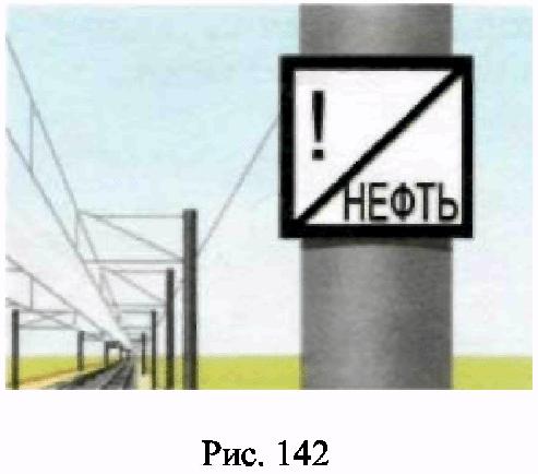 РИС. 142 ПРИЛОЖЕНИЯ N 7 К ПРИКАЗУ МИНТРАНСА РФ ОТ 21.12.2010 N 286