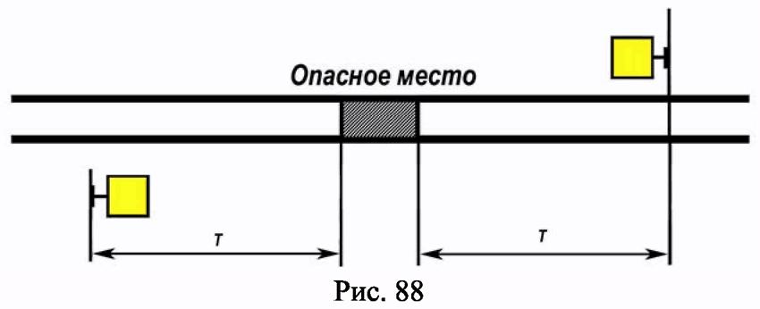 РИС. 88 ПРИЛОЖЕНИЯ N 7 К ПРИКАЗУ МИНТРАНСА РФ ОТ 21.12.2010 N 286
