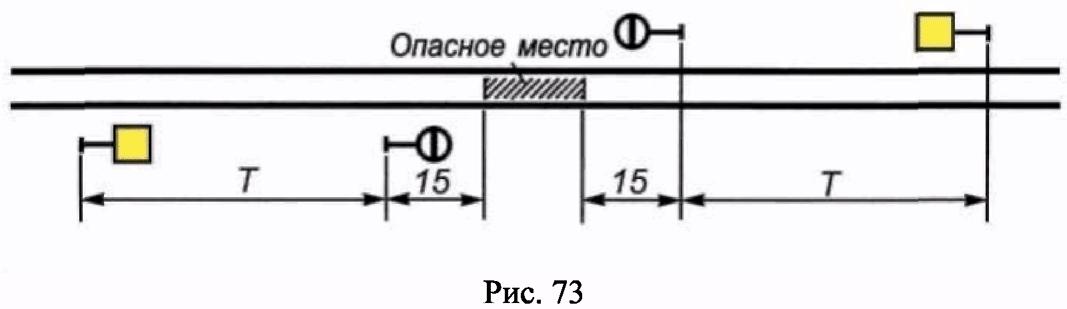 РИС. 73 ПРИЛОЖЕНИЯ N 7 К ПРИКАЗУ МИНТРАНСА РФ ОТ 21.12.2010 N 286