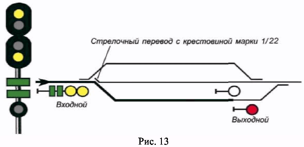 РИС. 13 ПРИЛОЖЕНИЯ N 7 К ПРИКАЗУ МИНТРАНСА РФ ОТ 21.12.2010 N 286