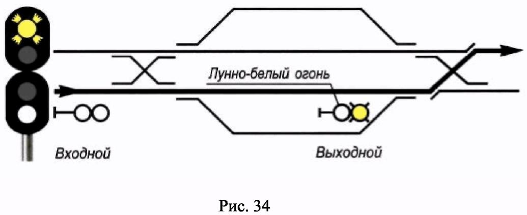 РИС. 34 ПРИЛОЖЕНИЯ N 7 К ПРИКАЗУ МИНТРАНСА РФ ОТ 21.12.2010 N 286