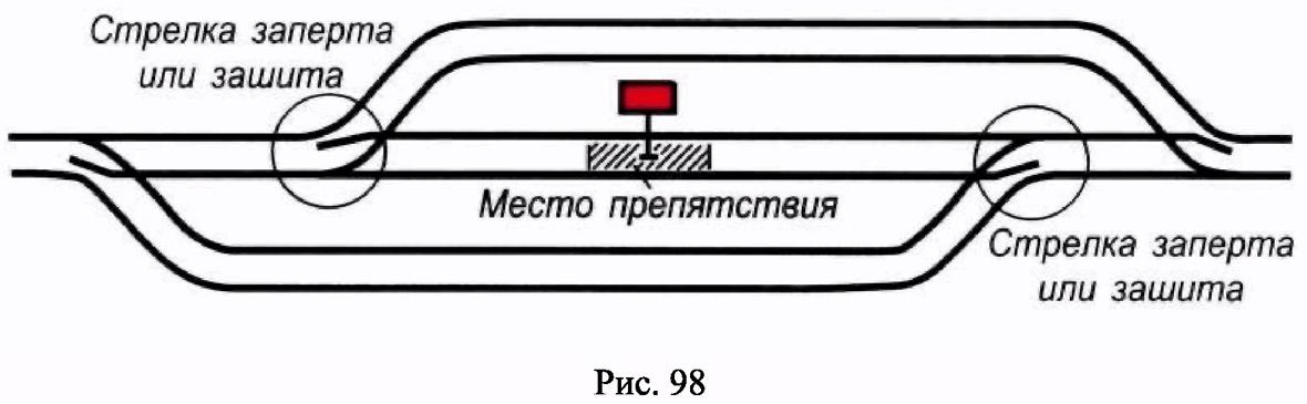 РИС. 98 ПРИЛОЖЕНИЯ N 7 К ПРИКАЗУ МИНТРАНСА РФ ОТ 21.12.2010 N 286