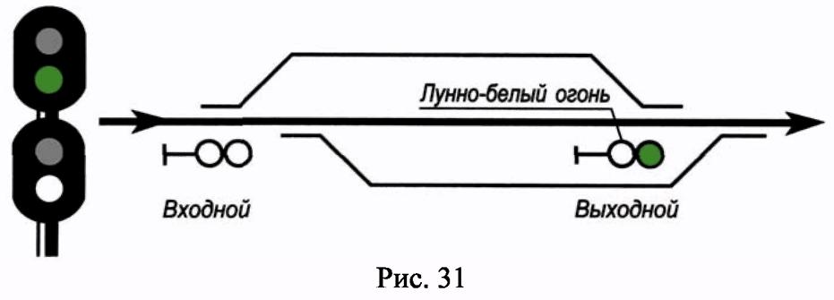 РИС. 31 ПРИЛОЖЕНИЯ N 7 К ПРИКАЗУ МИНТРАНСА РФ ОТ 21.12.2010 N 286