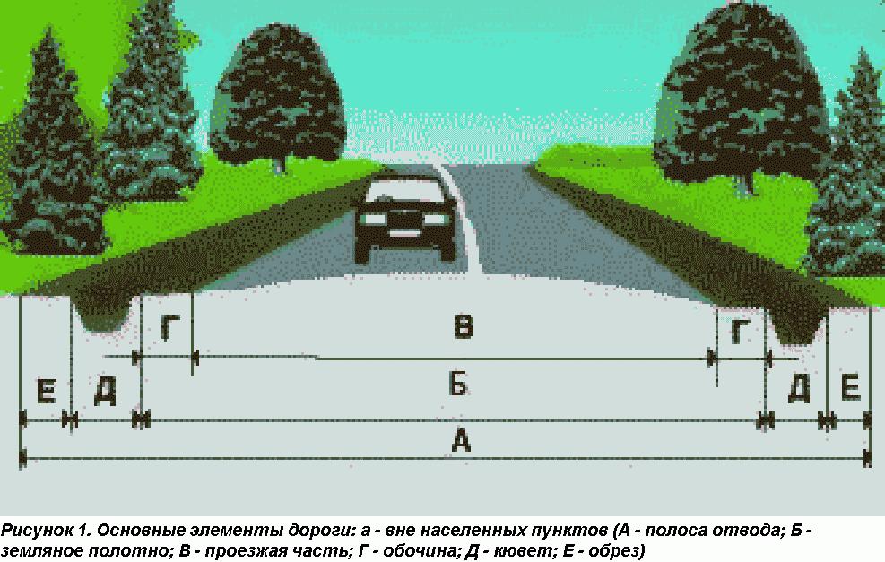 РИСУНОК 1 (К КНИГЕ СУНЯЕВА Л.В., УНТЕРБЕРГ Е.С. ...)