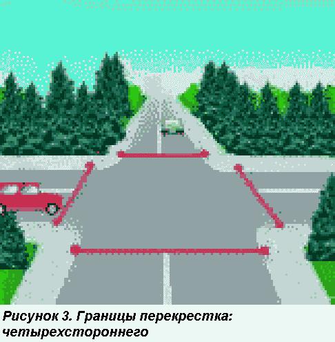 РИСУНОК 3 (К КНИГЕ СУНЯЕВА Л.В., УНТЕРБЕРГ Е.С. ...)
