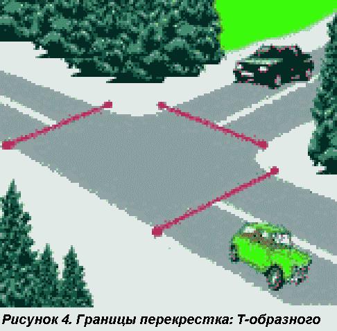 РИСУНОК 4 (К КНИГЕ СУНЯЕВА Л.В., УНТЕРБЕРГ Е.С. ...)