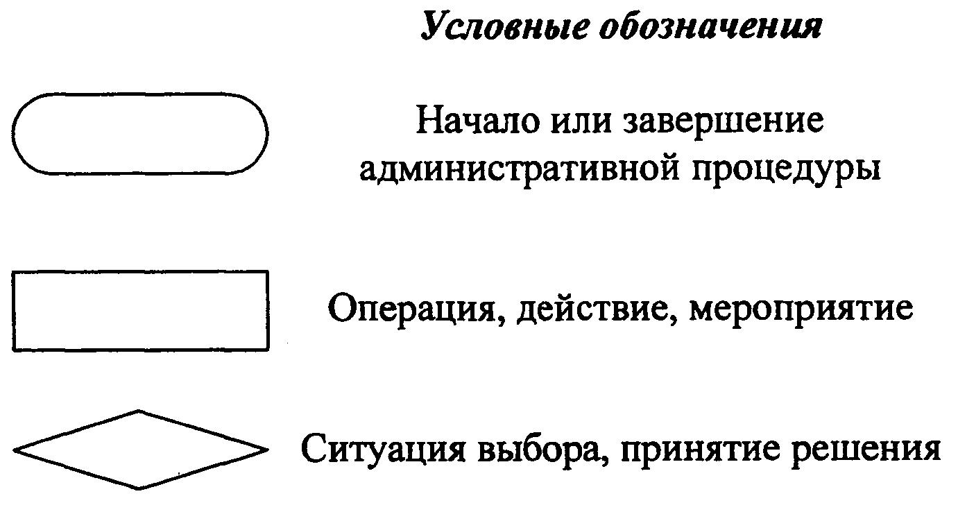 РИС. 1 К ПРИКАЗУ МИНЮСТА РФ ОТ 29.11.2011 N 412