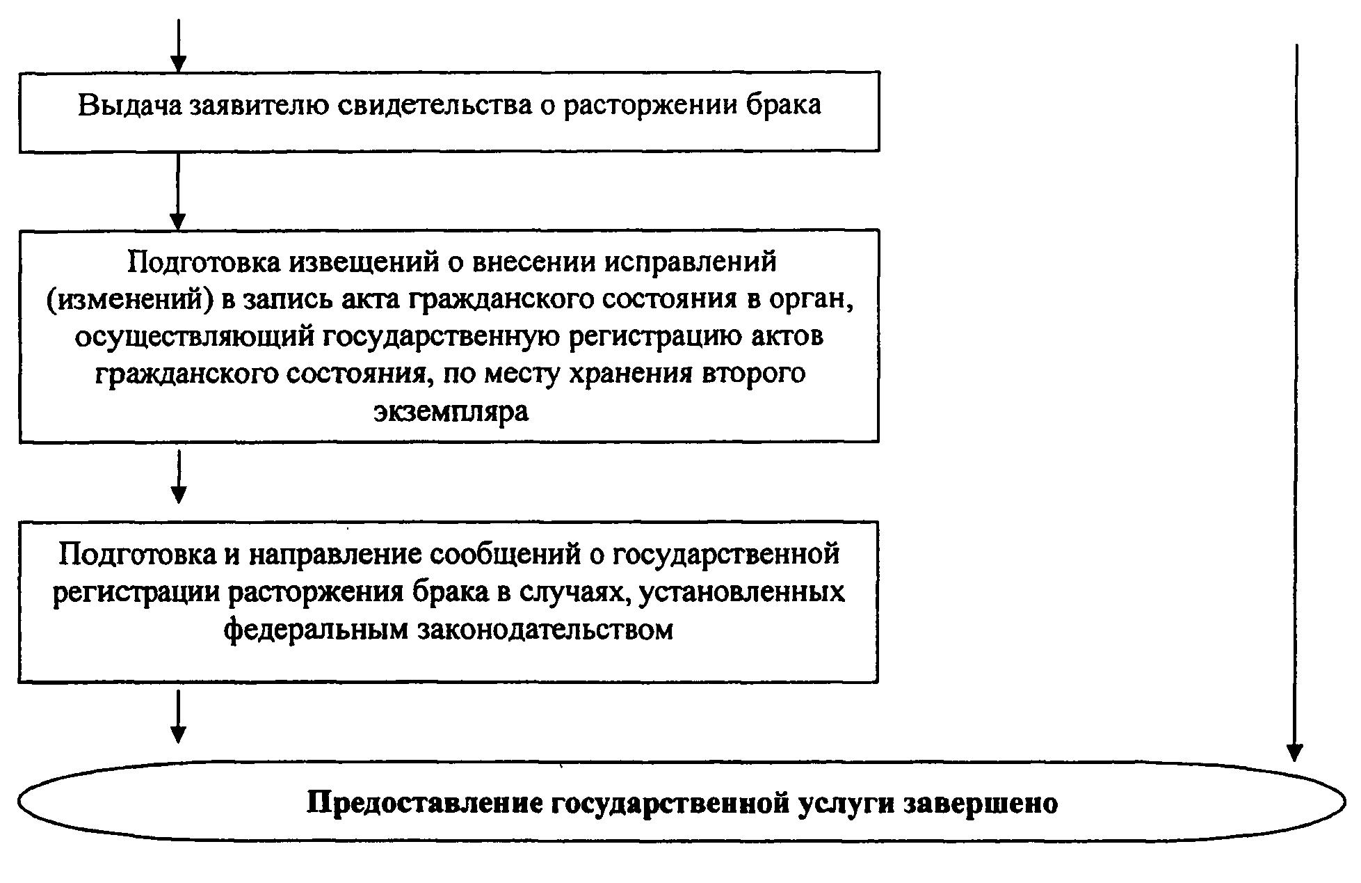 РИС. 8 К ПРИКАЗУ МИНЮСТА РФ ОТ 29.11.2011 N 412